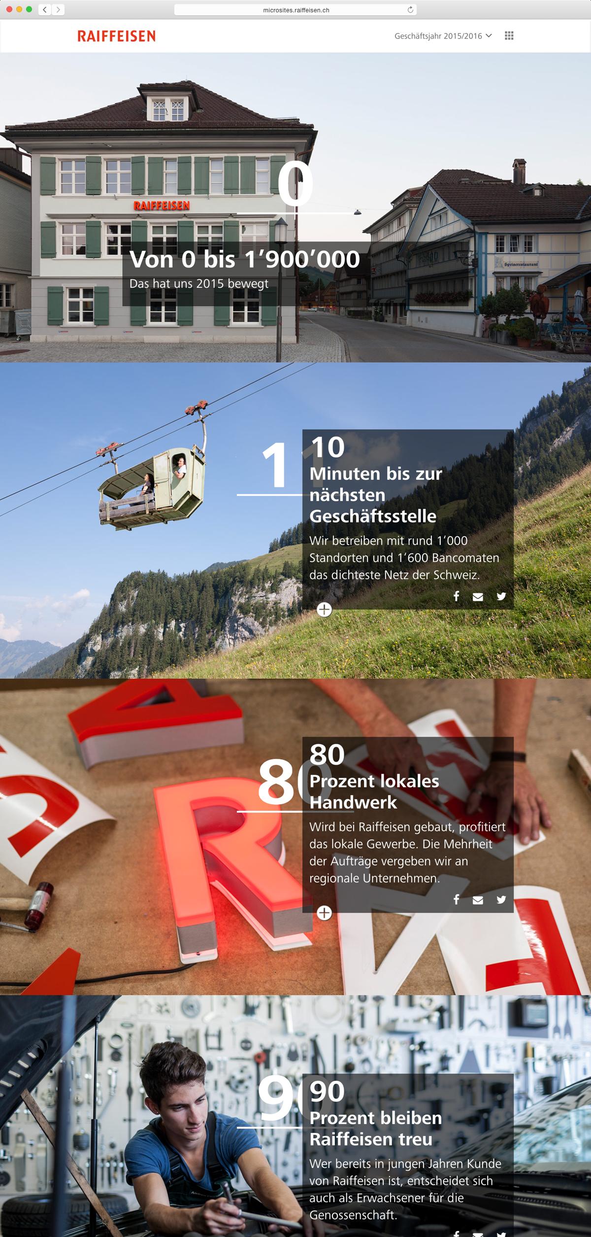 Raiffeisen Geschäftsbericht - Featured Image